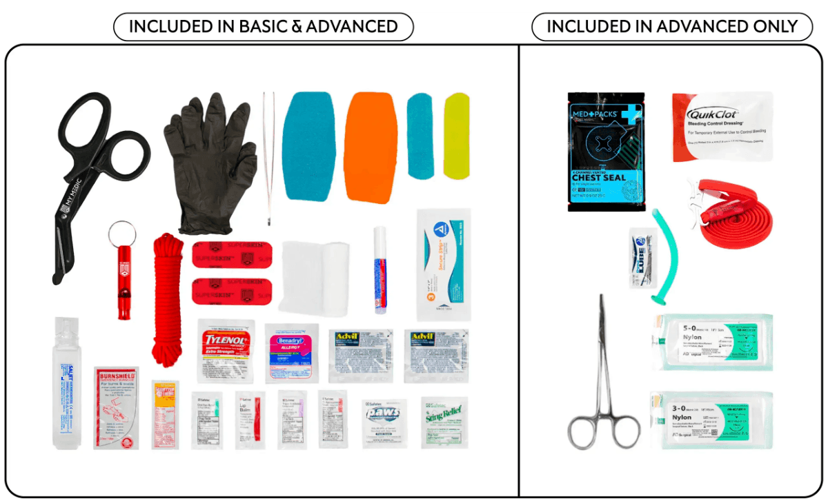 The Solo First Aid Kit Contents